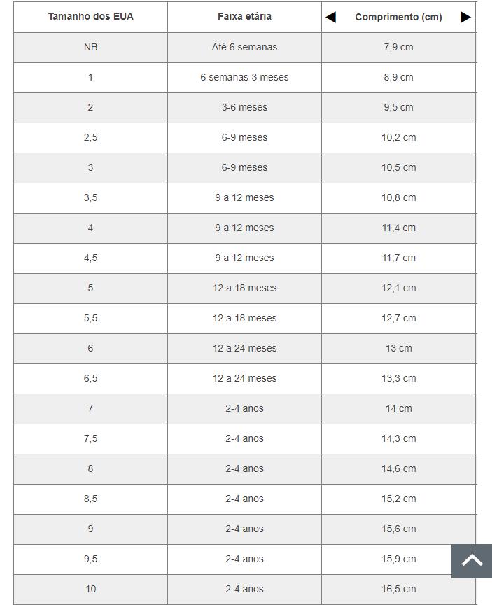 e5576a1a9 Tabela de Tamanho de Sapato EUA x Brasil — Tênis Infantil e Adulto